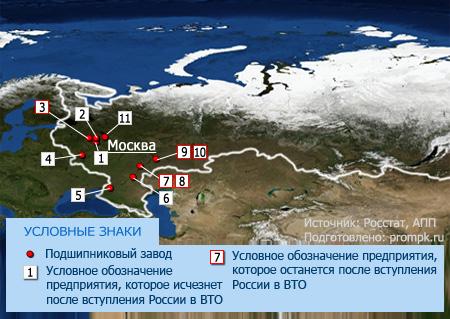russia_bearingplants